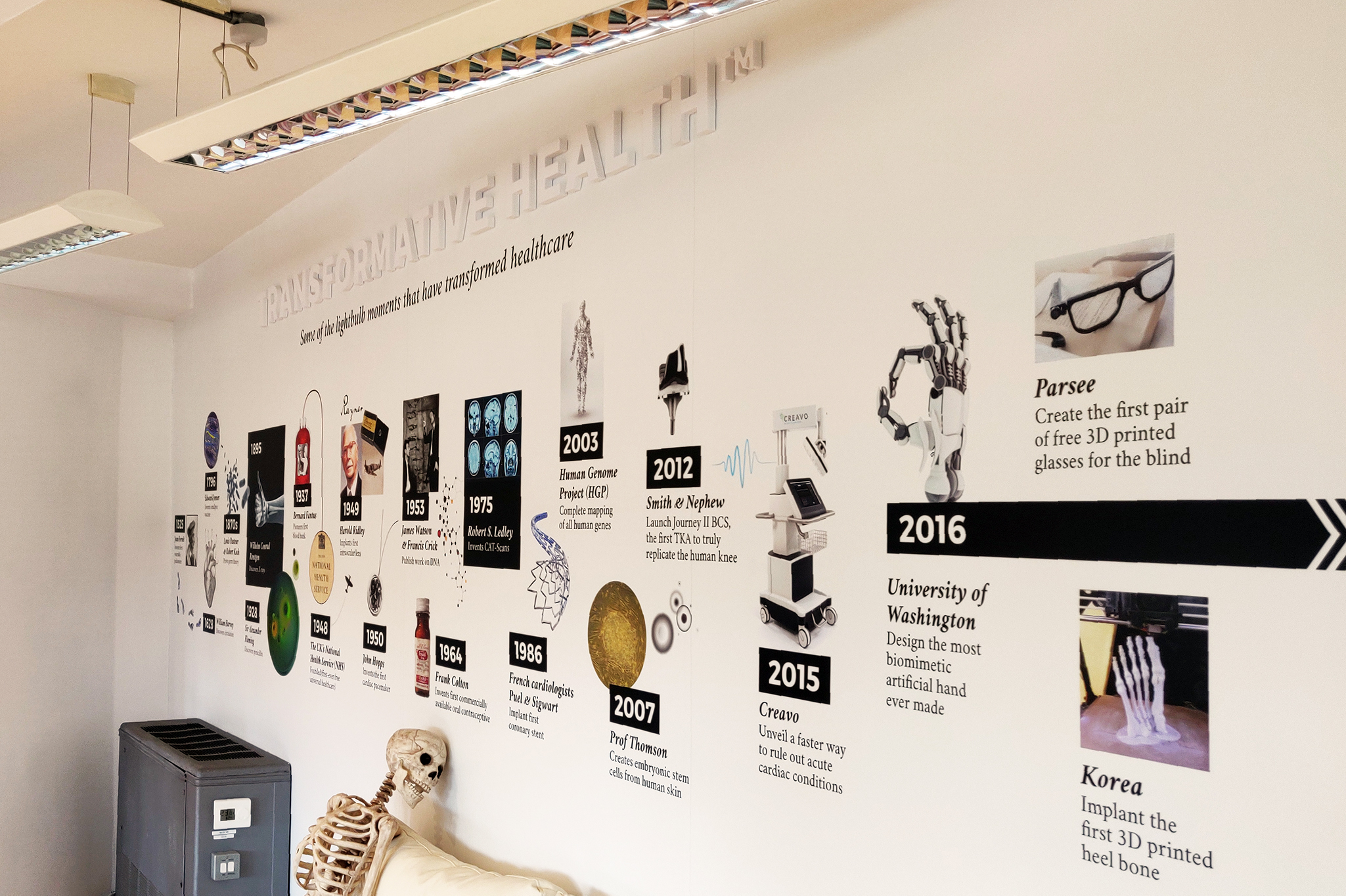 Create Health Bristol office displaying Transformative Health key dates over the decades